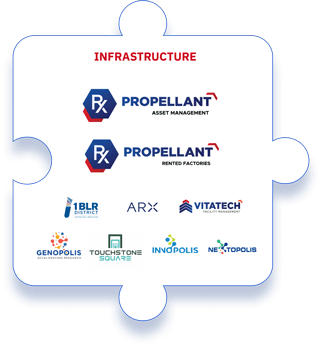Infrastructure Rx Propellant